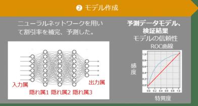 case_chart3_2