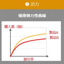 case_chart3_3