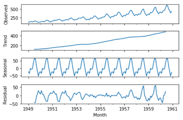time_series_3